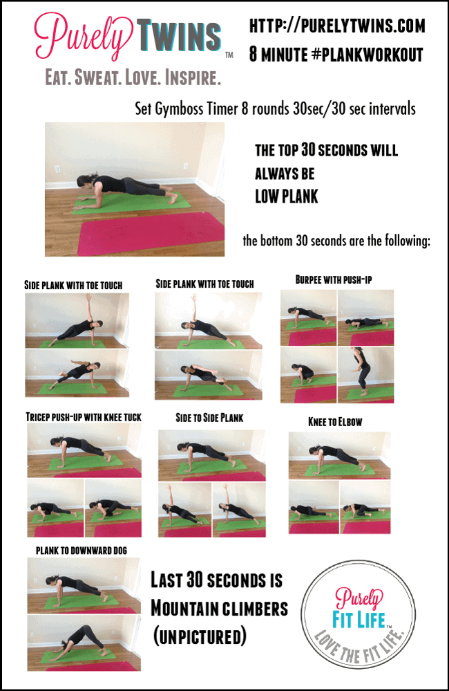plank exercise chart