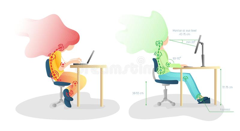 Ergonomic, wrong and Correct sitting Spine Posture. Healthy Back and Posture Correction illustration. Office Desk vector illustration